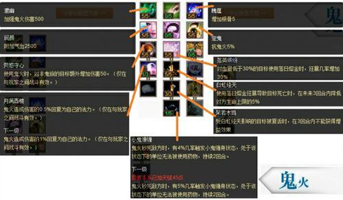 新大话2鬼族PK孤岛40点v大话-游戏攻略-网游2颤惊魅影天赋攻略图片